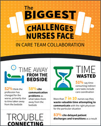 nurses biggest challenges infographic