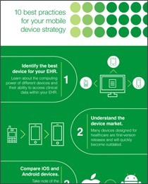 Mobile Device strategy